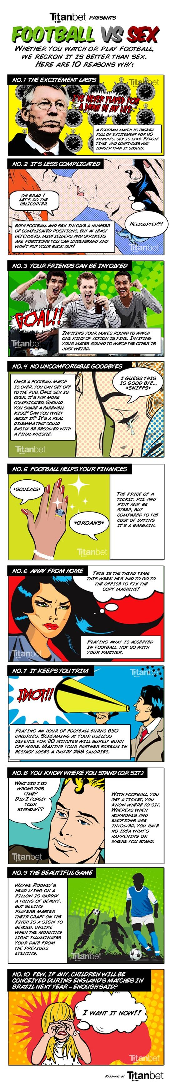 Football-VS-Sex